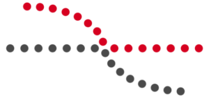 Black dotted line and red dotted line nearly intersecting one another.